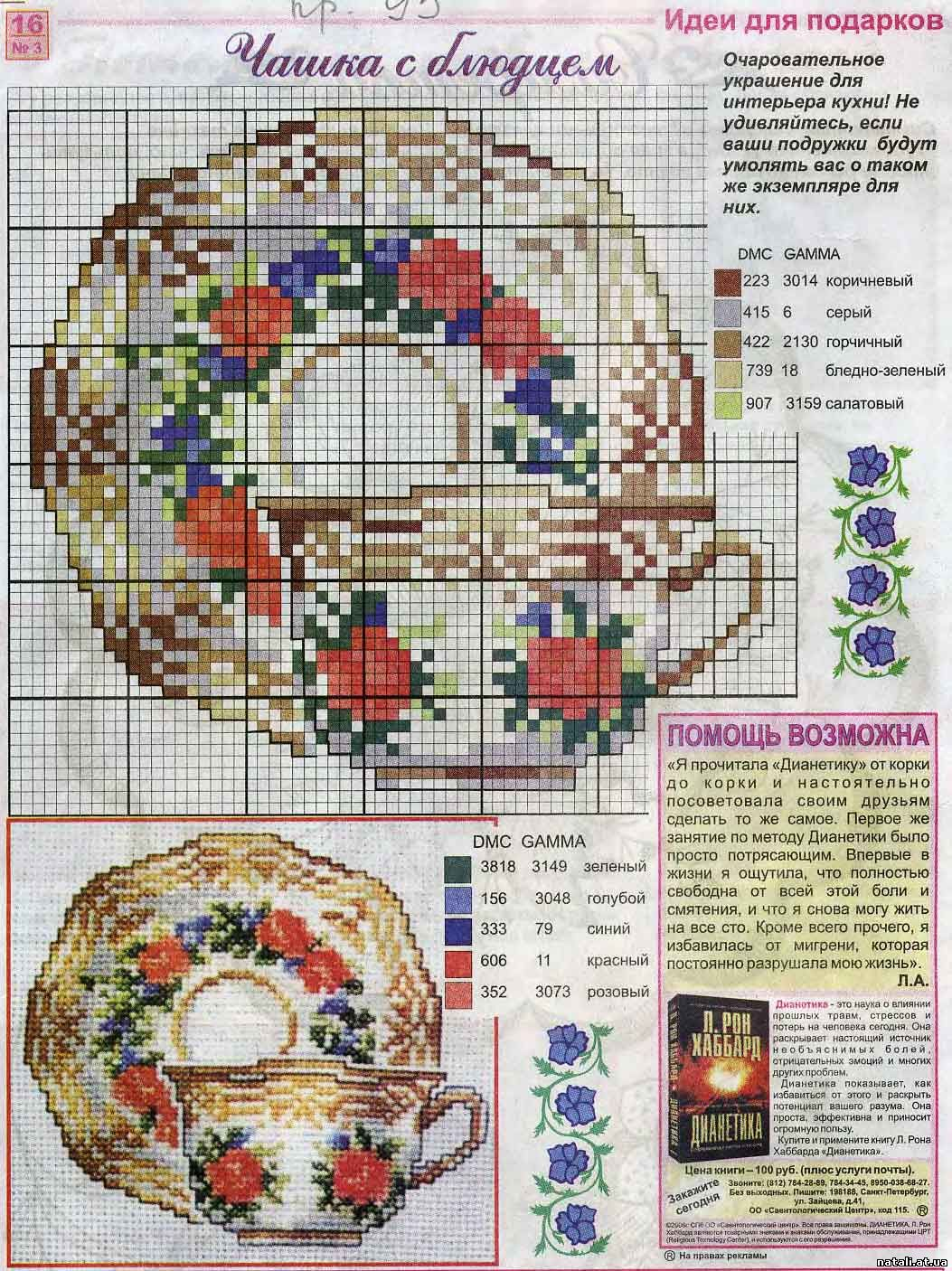 Вышивка крестом схемы кухонная тематика